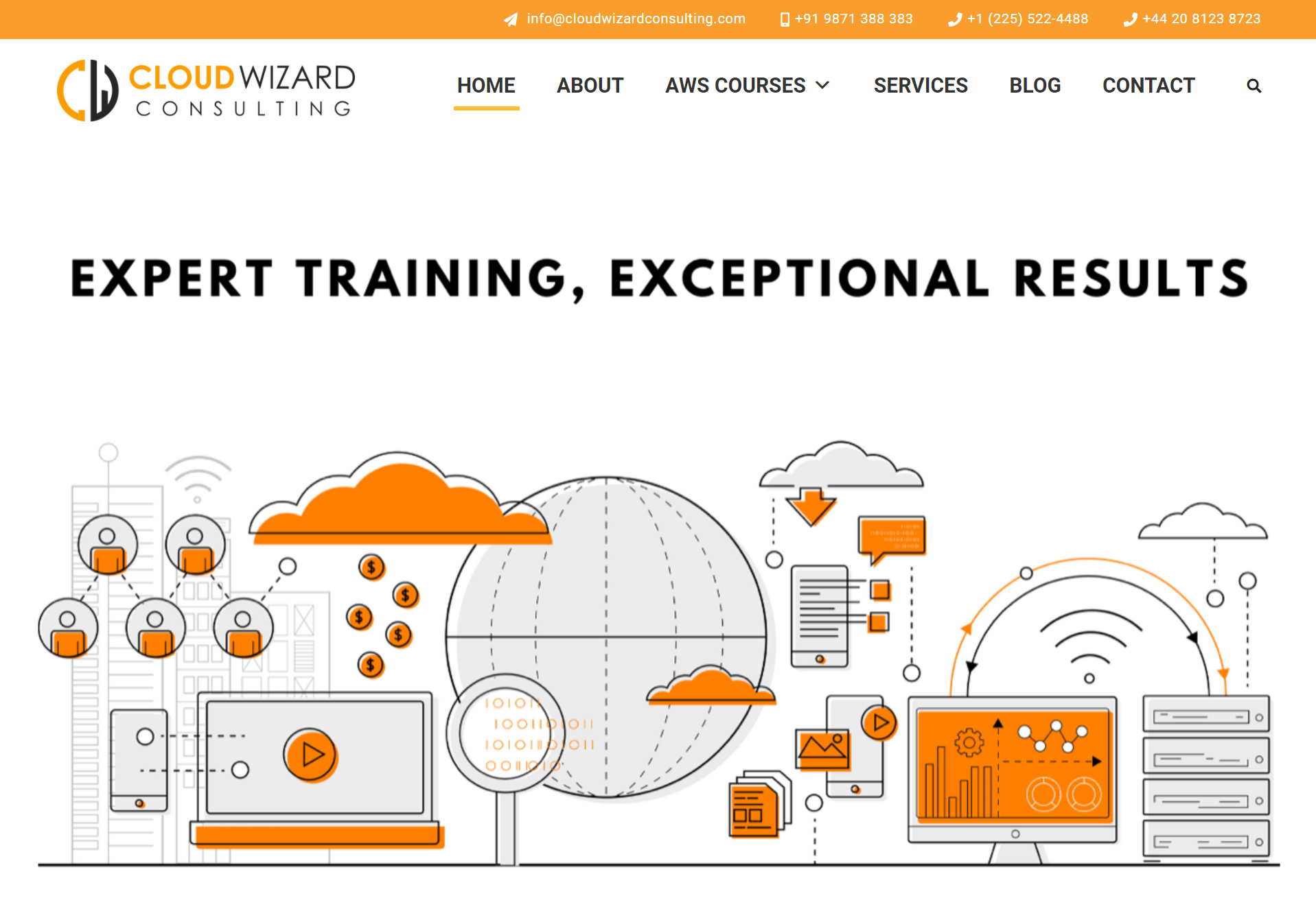 Cloud Wizard Consulting